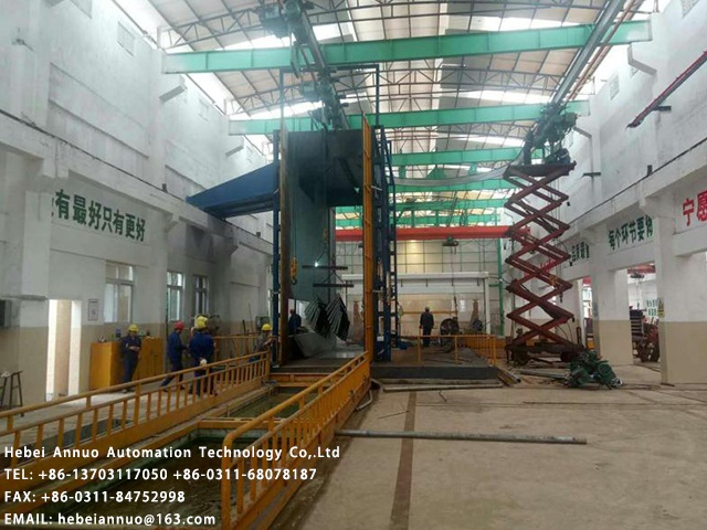 hot dip galvanizing lines supplier